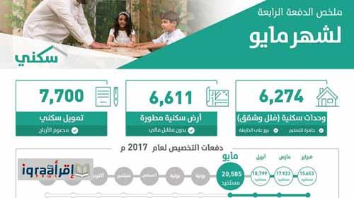 """وزارة الإسكان بالسعودية تطلق الدفعة الرابعة من برنامج """"سكني"""""""