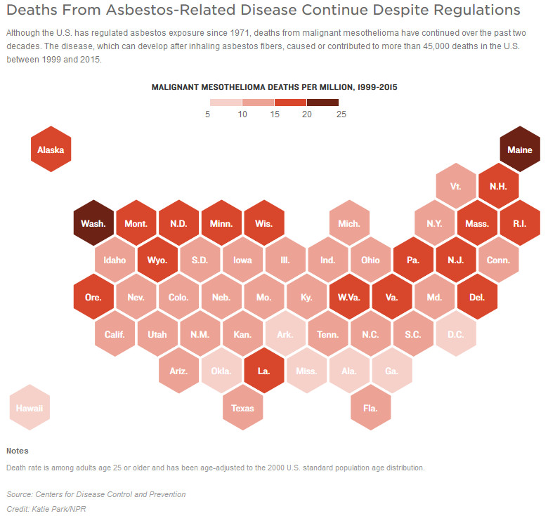 Deaths From Asbestos-Related Disease by U.S. county