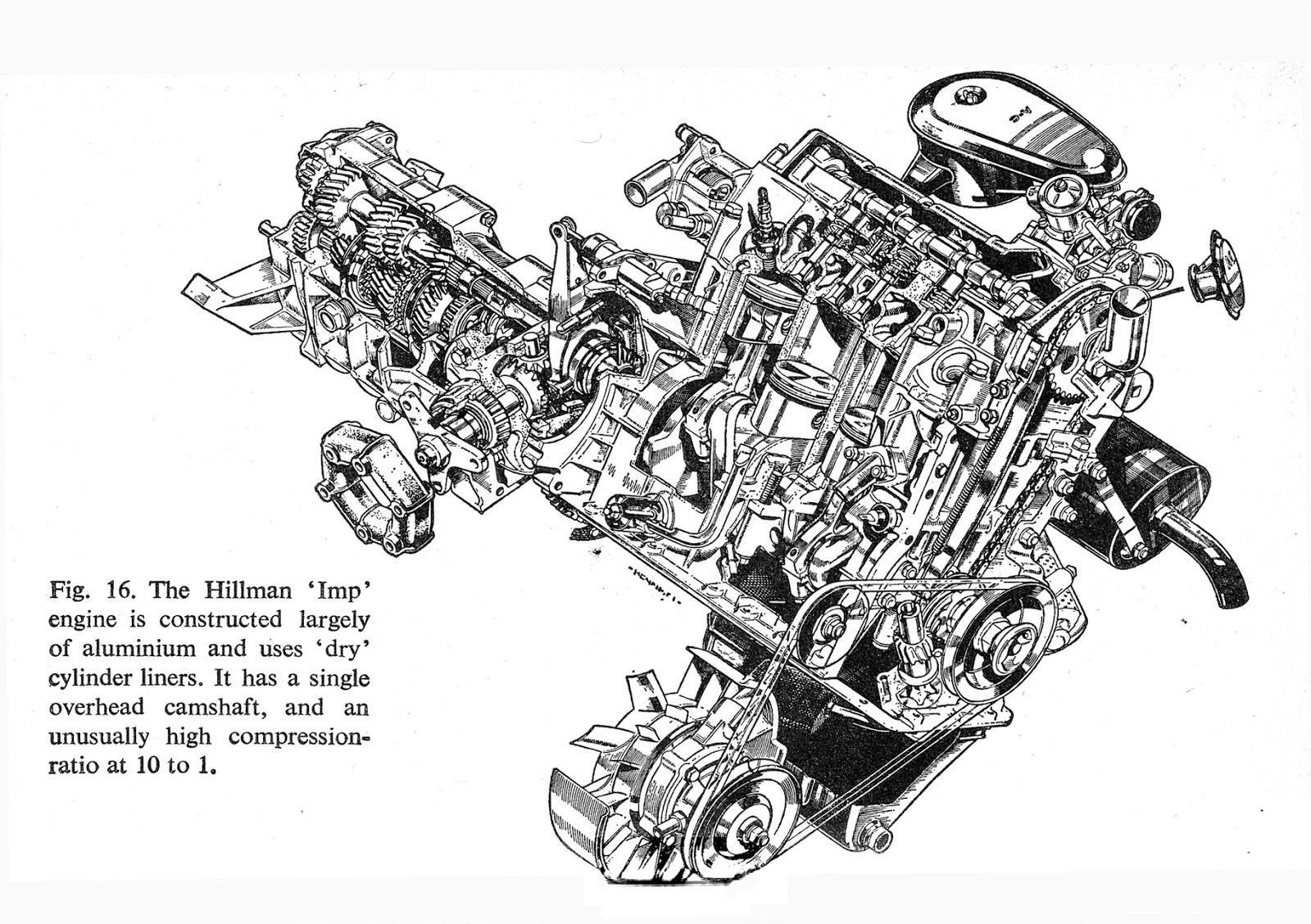 Duke Car Engine