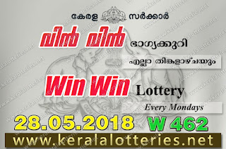 """kerala lottery result 28 5 2018 Win Win W 462"", kerala lottery result 28-05-2018, win win lottery results, kerala lottery result today win win, win win lottery result, kerala lottery result win win today, kerala lottery win win today result, win win kerala lottery result, win win lottery W 462 results 28-5-2018, win win lottery w-462, live win win lottery W-462, 28.5.2018, win win lottery, kerala lottery today result win win, win win lottery (W-462) 28/05/2018, today win win lottery result, win win lottery today result 28-5-2018, win win lottery results today 28 5 2018, kerala lottery result 28.05.2018 win-win lottery w 462, win win lottery, win win lottery today result, win win lottery result yesterday, winwin lottery w-462, win win lottery 28.5.2018 today kerala lottery result win win, kerala lottery results today win win, win win lottery today, today lottery result win win, win win lottery result today, kerala lottery result live, kerala lottery bumper result, kerala lottery result yesterday, kerala lottery result today, kerala online lottery results, kerala lottery draw, kerala lottery results, kerala state lottery today, kerala lottare, kerala lottery result, lottery today, kerala lottery today draw result, kerala lottery online purchase, kerala lottery online buy, buy kerala lottery online, kerala lottery tomorrow prediction lucky winning guessing number, kerala lottery, kl result,  yesterday lottery results, lotteries results, keralalotteries, kerala lottery, keralalotteryresult, kerala lottery result, kerala lottery result live, kerala lottery today, kerala lottery result today, kerala lottery results today, today kerala lottery result"