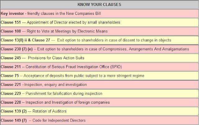 One Person Company in Companies Bill 2011