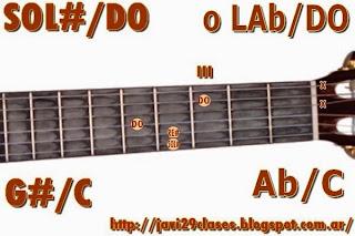 acorde guitarra chord  (SOL# con bajo en DO) o (LAb bajo en DO)