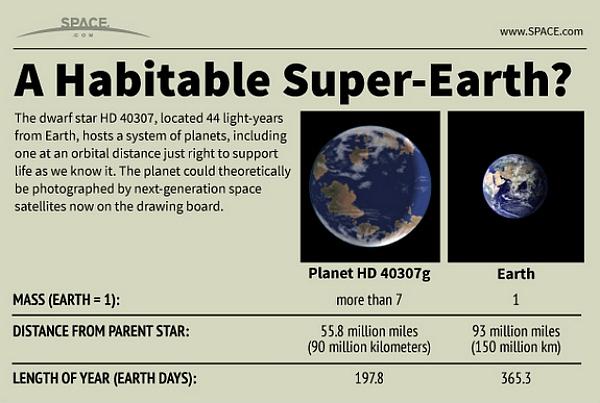 5-Planet-yang-Bisa-Ditempati-Manusia-Jika-Kiamat-Terjadi