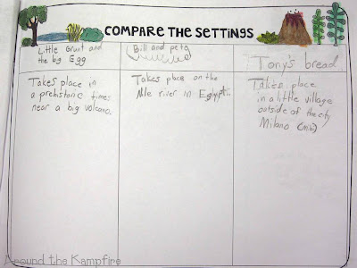 Comparing settings in Tomie dePaola books during our author study