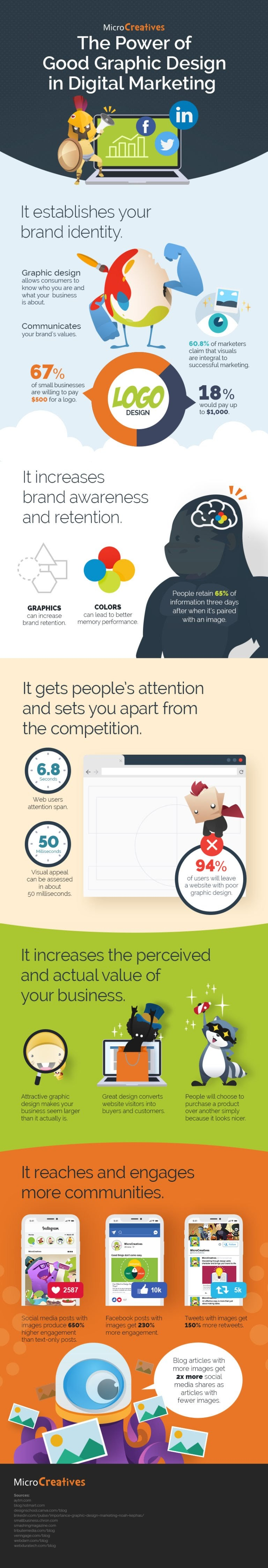 The Power Of Good Graphic Design In Digital Marketing - #infographic