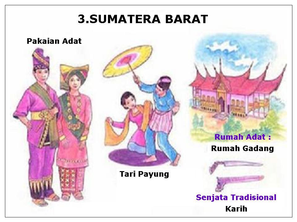 Animasi Rumah Adat Indonesia