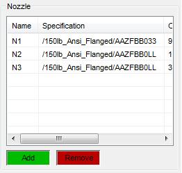 PDMS Model Macro Nozzle List