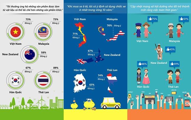 Các xu hướng 2016 tại Châu Á - TBD