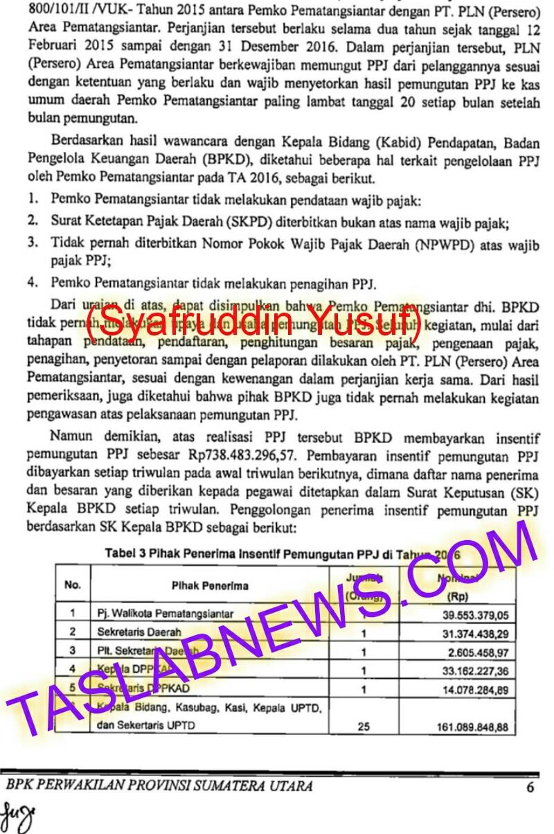 Hasil audit BPK atas laporan keuangan Pemko Pematangsiantar.