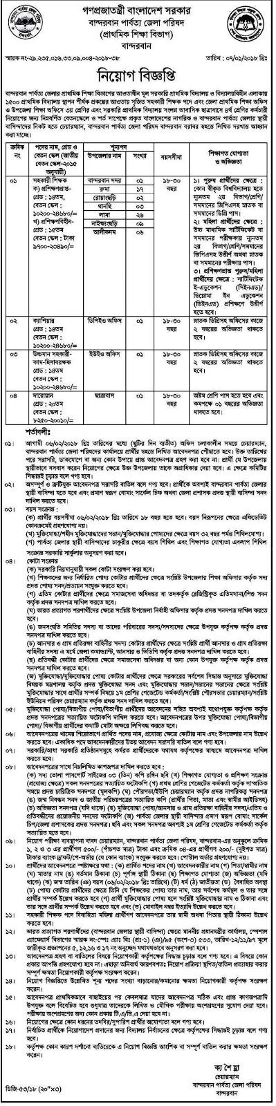 Primary School Teacher Jobs Circular 2018 - www dpe gov bd