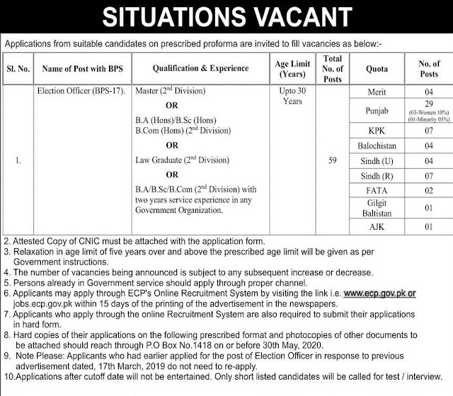 Jobs in Election Commission of Pakistan 2020 Apply Now