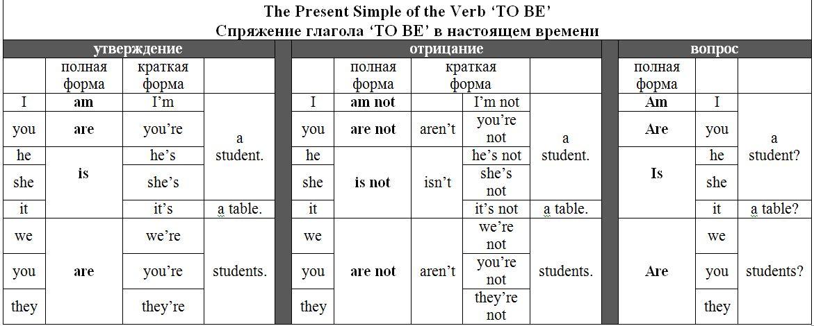 Past Simple Tense простое прошедшее время в английском
