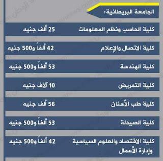 أسعار ومصروفات الجامعة البريطانية فى مصر 2016-2017 بعد الزيادة :