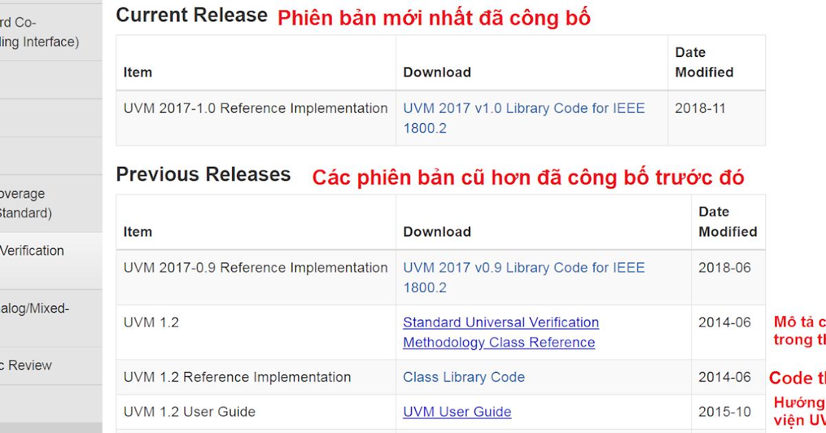 Questa SIM][UVM] Hướng dẫn cơ bản để sử dụng thư viện UVM trên