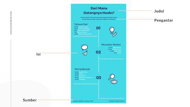 belajar-infografis-untuk-pemula