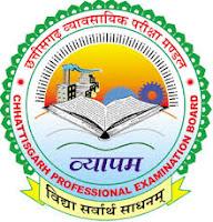 CG Vyapam Food Inspector Syllabus