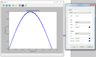matplotlib Qt4Agg backend curves tab of figure options