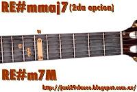 D#mmaj7 = Ebmmaj7 chord 2da posicion