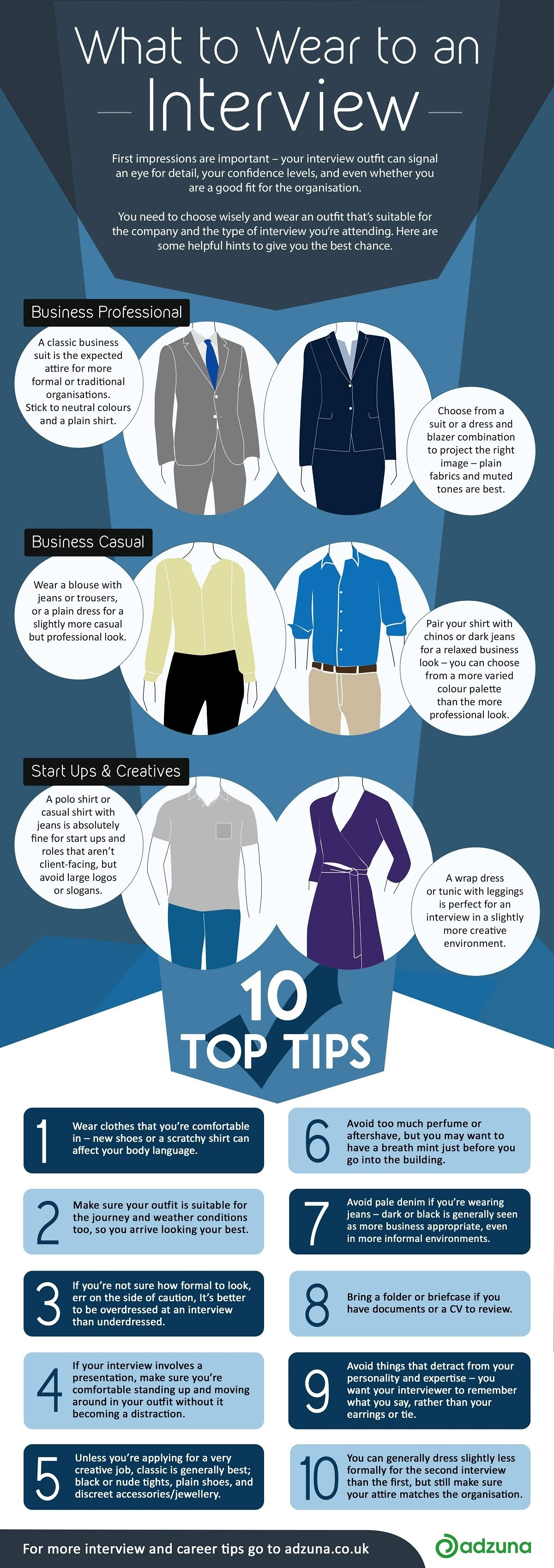 What to Wear to An Interview #Infographic