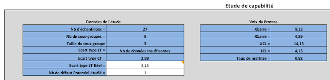 Feuille de Calcul Excel - Capabilité du processus et  indicateurs 6 sigma