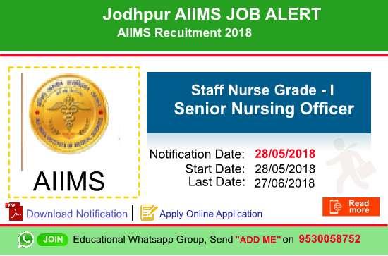 Jodhpur Aiims Recruitment