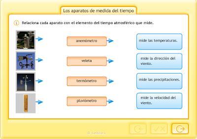 http://www.juntadeandalucia.es/averroes/centros-tic/41009470/helvia/aula/archivos/repositorio/0/191/html/recursos/la/U09/pages/recursos/143175_P115/es_carcasa.html