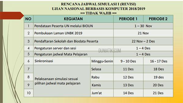 Jadwal Revisi Simulasi I UNBK 2019