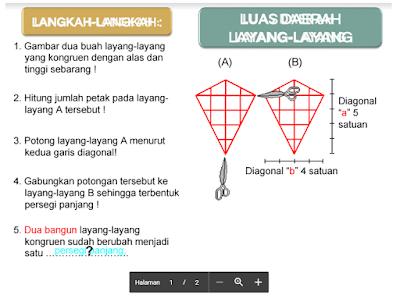 Edukasi Power Point Mengenal Rumusan Layang-Layang Pelajaran Matematika Dasar