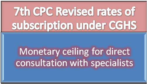 7th-cpc-revised-rates-of-subscription-cghs-paramnews