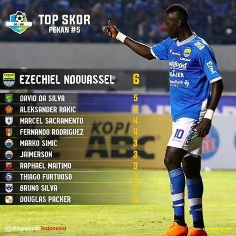 Top Skor Gojek Liga 1 2018