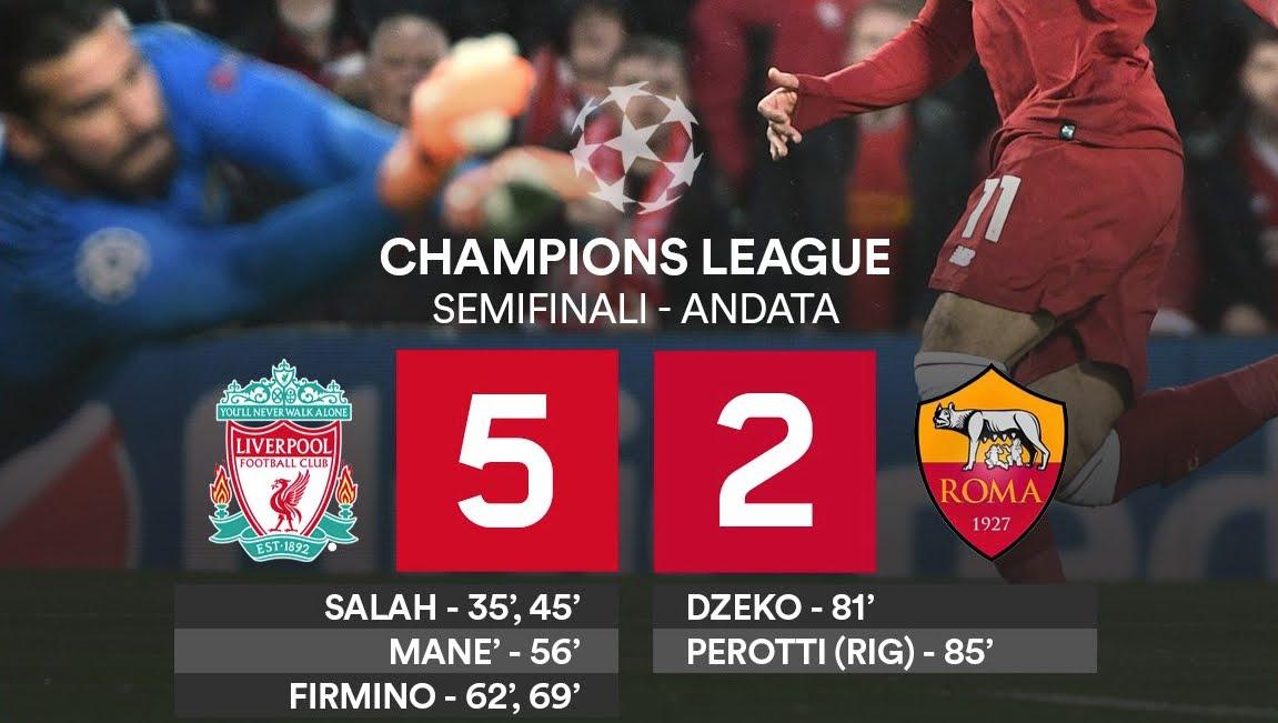 Liverpool Roma 5-2: Salah strepitoso ma i giallorossi sperano come contro il Barcellona