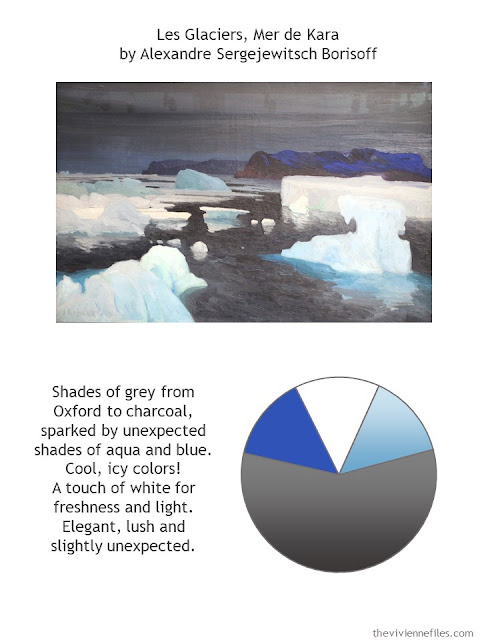 Les Glaciers, mer de Kara by Alexandre Sergejewitsch Borisoff with style guidelines and color palette