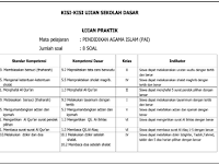 Contoh Kisi-Kisi Soal Ujian Praktik SD /MI Tahun Pelajaran 2018/2019