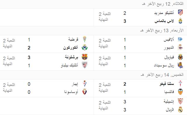 نتائج مباريات كاس اسبانيا دور 16-مباراة ريال مدريد واشبيلية