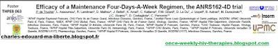 Leibowitch ANRS162-4D NCT02157311 hiv failure trial Katlama Molina delfraissy