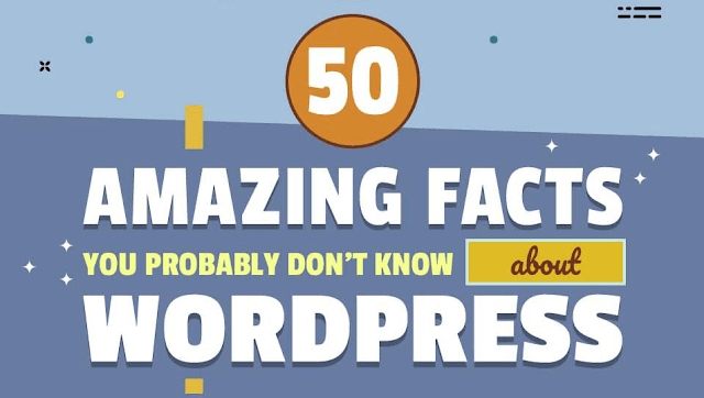 50 Surprising Facts You Probably Don't Know About WordPress