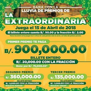 Premios loteria nacional de hoy