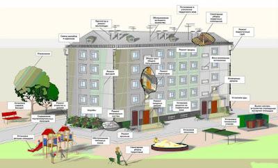 Текущий и капитальный ремонт Волгоград