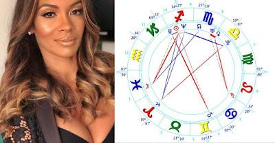 Wiki Evelyn Lozada birth chart astrology