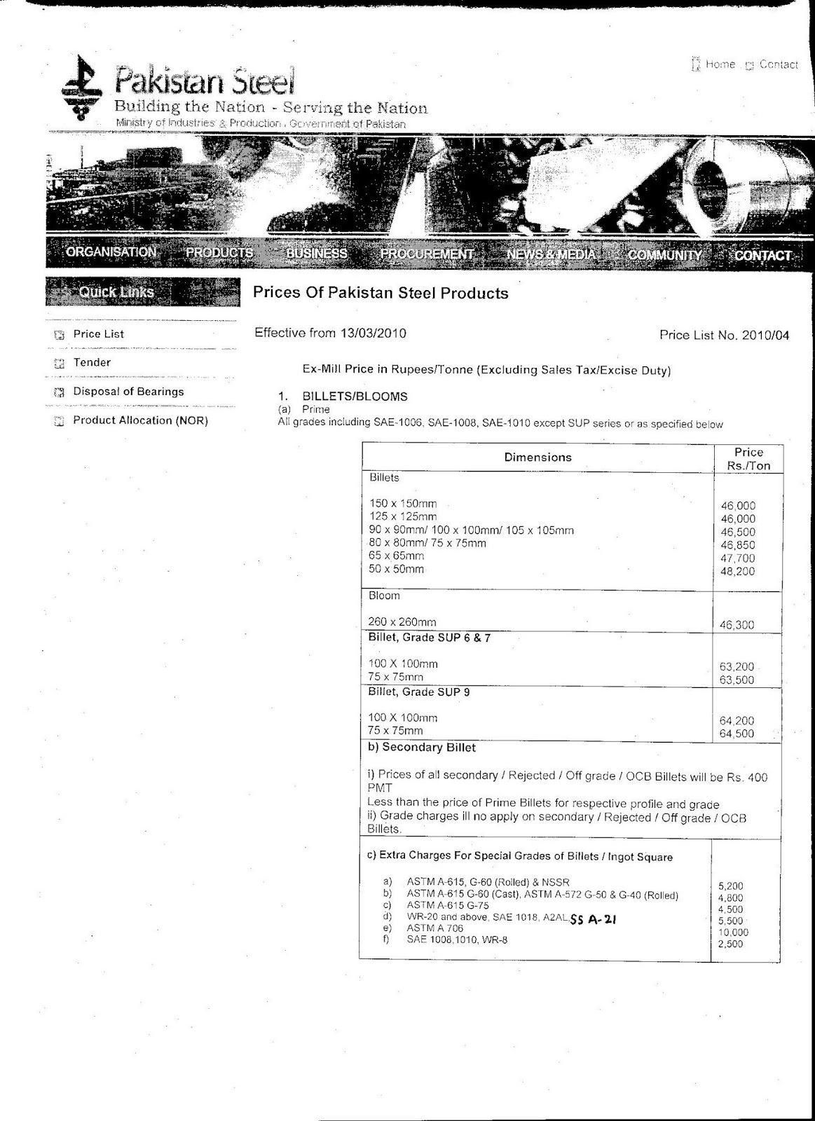 Raja Farrukh's Blog: Pakistan Steel Billet Rate 2010