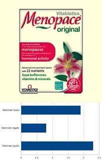 pareri forum menopace supliment natural menopauza