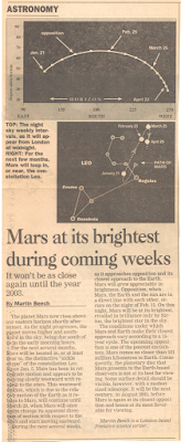 Mars in the news