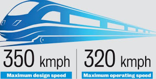68d84b1e97b26 Here s a look what India s first bullet train project connecting Ahmedabad  to Mumbai will entail – the costs