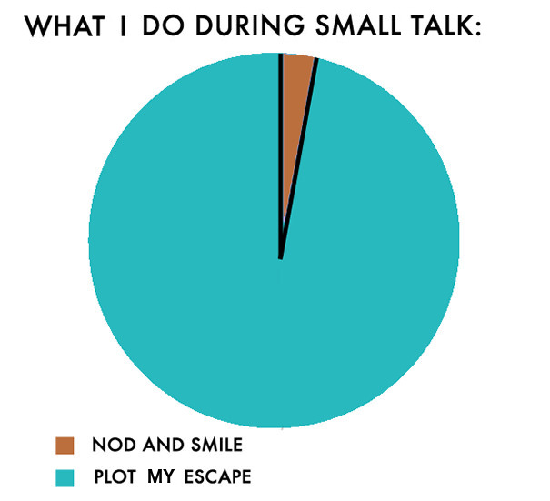 Funny smalltalk pie chart joke picture