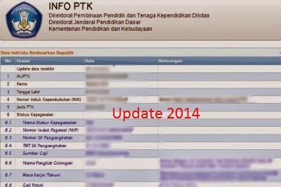 Tambahan baru Link Cek Info PTK P2TK