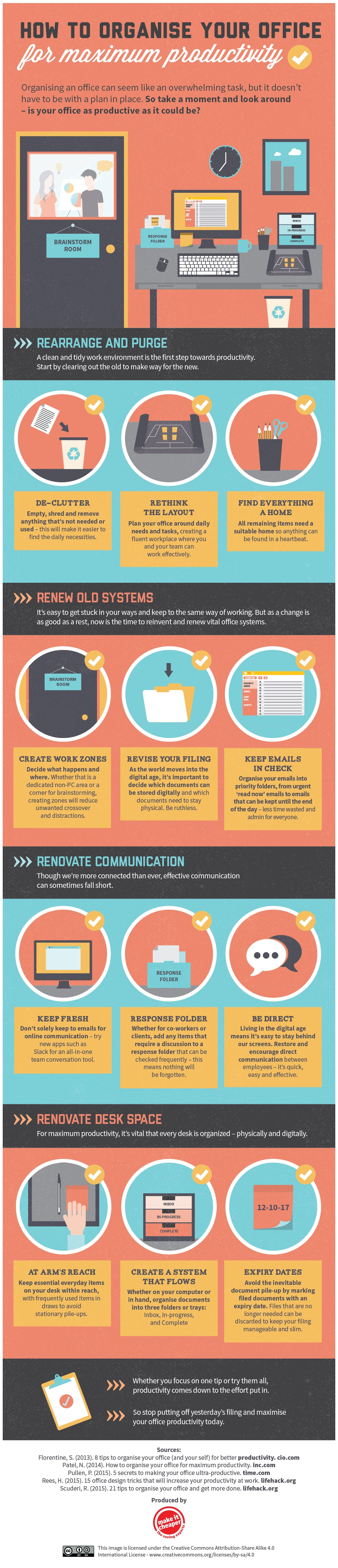 Organising your office for ultimate productivity [Infographic]
