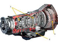 Mengenal 4 Jenis Transmisi Otomatis Mobil. AT, CVT, DCT, AMT mana yang sudah anda tahu?