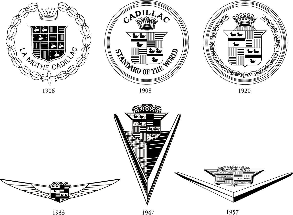 La evolución de los logos de  Cadillac (1906 - Presente)