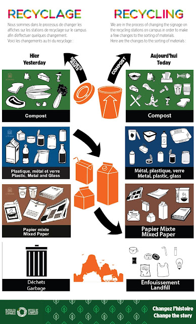 new uOttawa recycling infographic