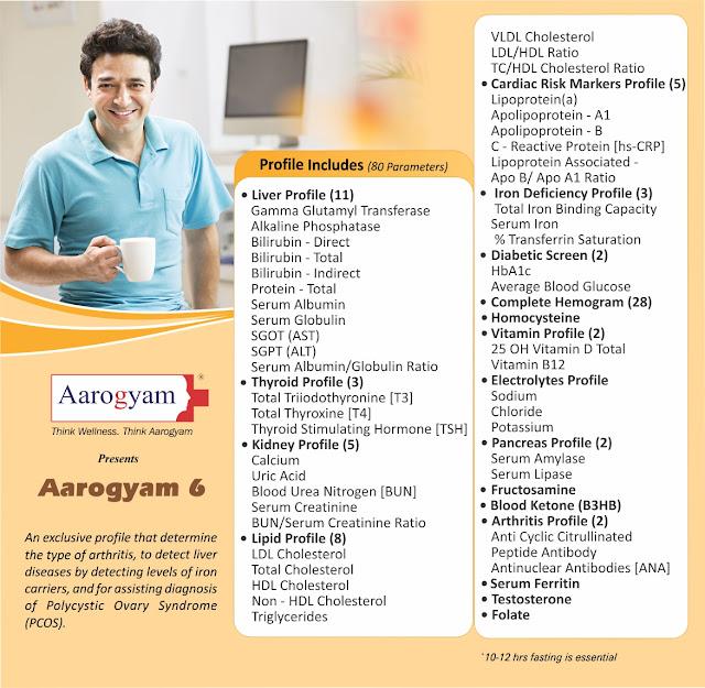 Aarogyam 6 - Serum Ferritin + Testosterone + Arthritis + Diabetic + Fructosamine + Blood Ketone +  Homocysteine ++++ @ Rs 3300 / 83 tests